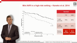 AVR in high-risk patients