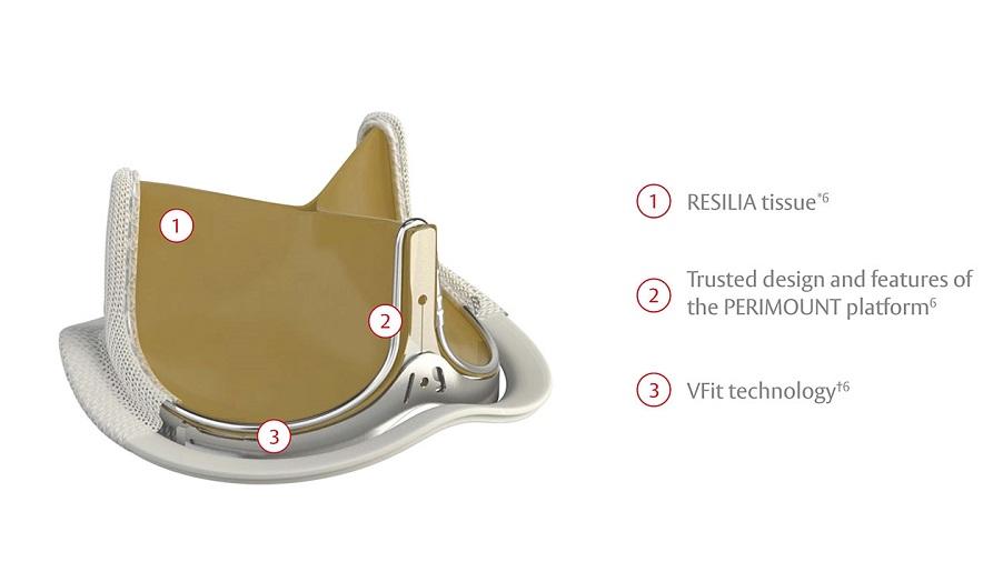 INSPIRIS RESILIA valve